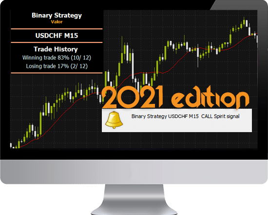 Binary options elite signals vegas nightmare sports betting system reviews